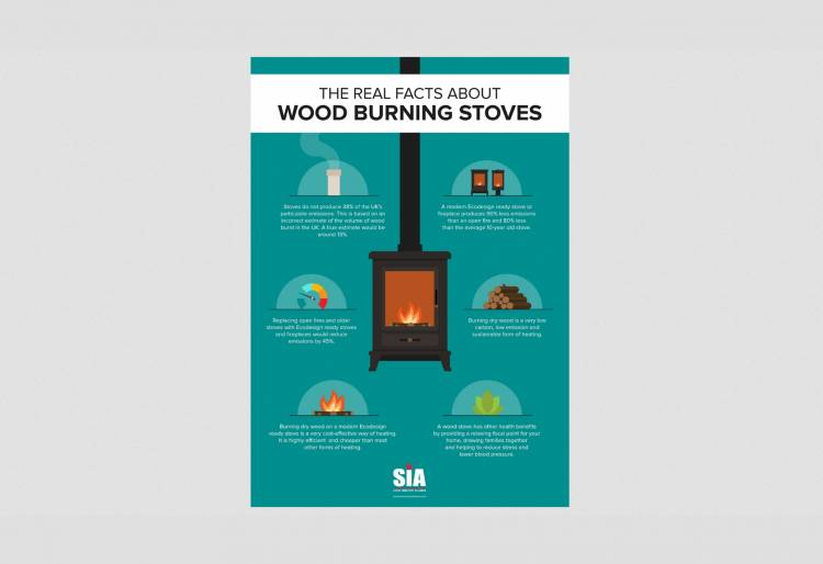 Image for Stove Industry Alliance - The truth about wood burning stoves